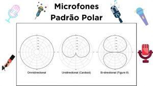 Microfones – Padrão Polar